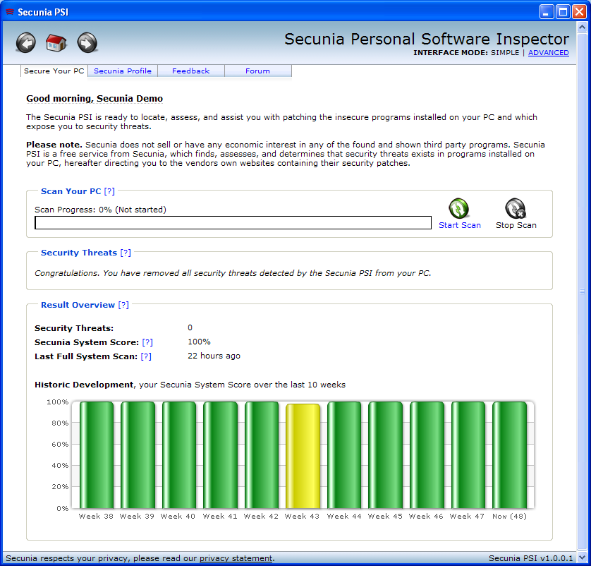Personal Software Inspector – tarkvara kontroll
